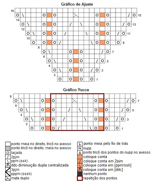 graficoaeolian-ajuste-yucca