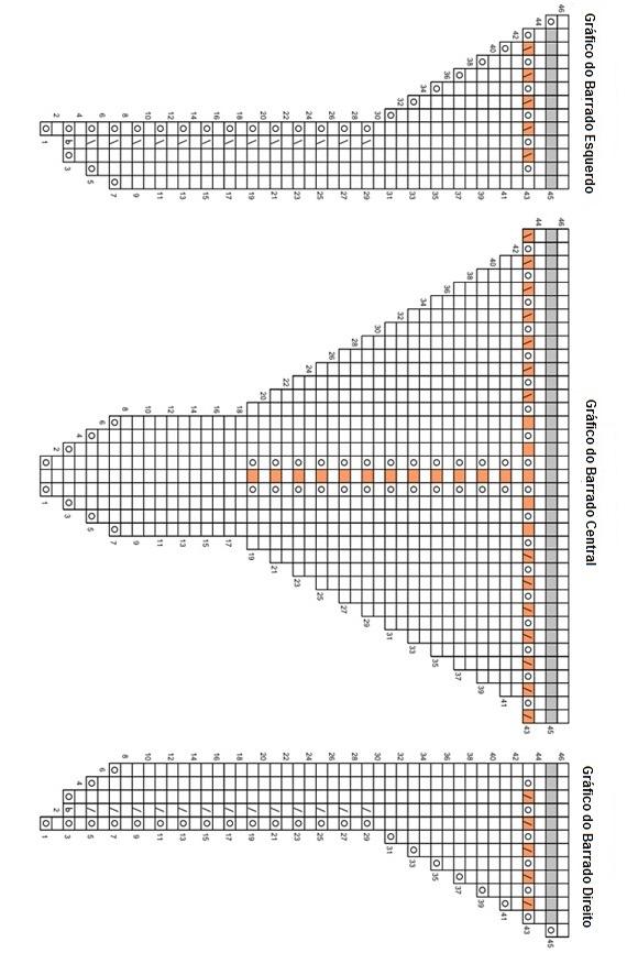 graficoaeolian-barradolateral