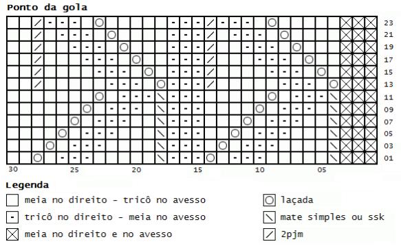 blog Tricô em Prosa - da cor do chocolate - ponto da gola do Cardigã Amiga